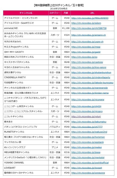 SnapCrab_NoName_2016-6-18_2-53-13_No-00
